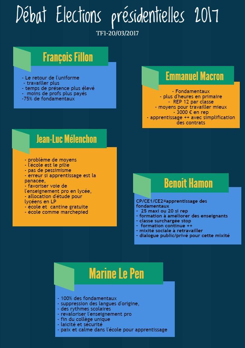 Débat TF1 (2)