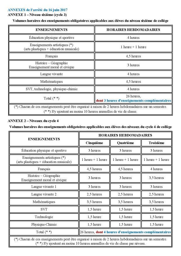 Arrêté-Collège-2017_16-juin-2017_BLANQUER-page-004