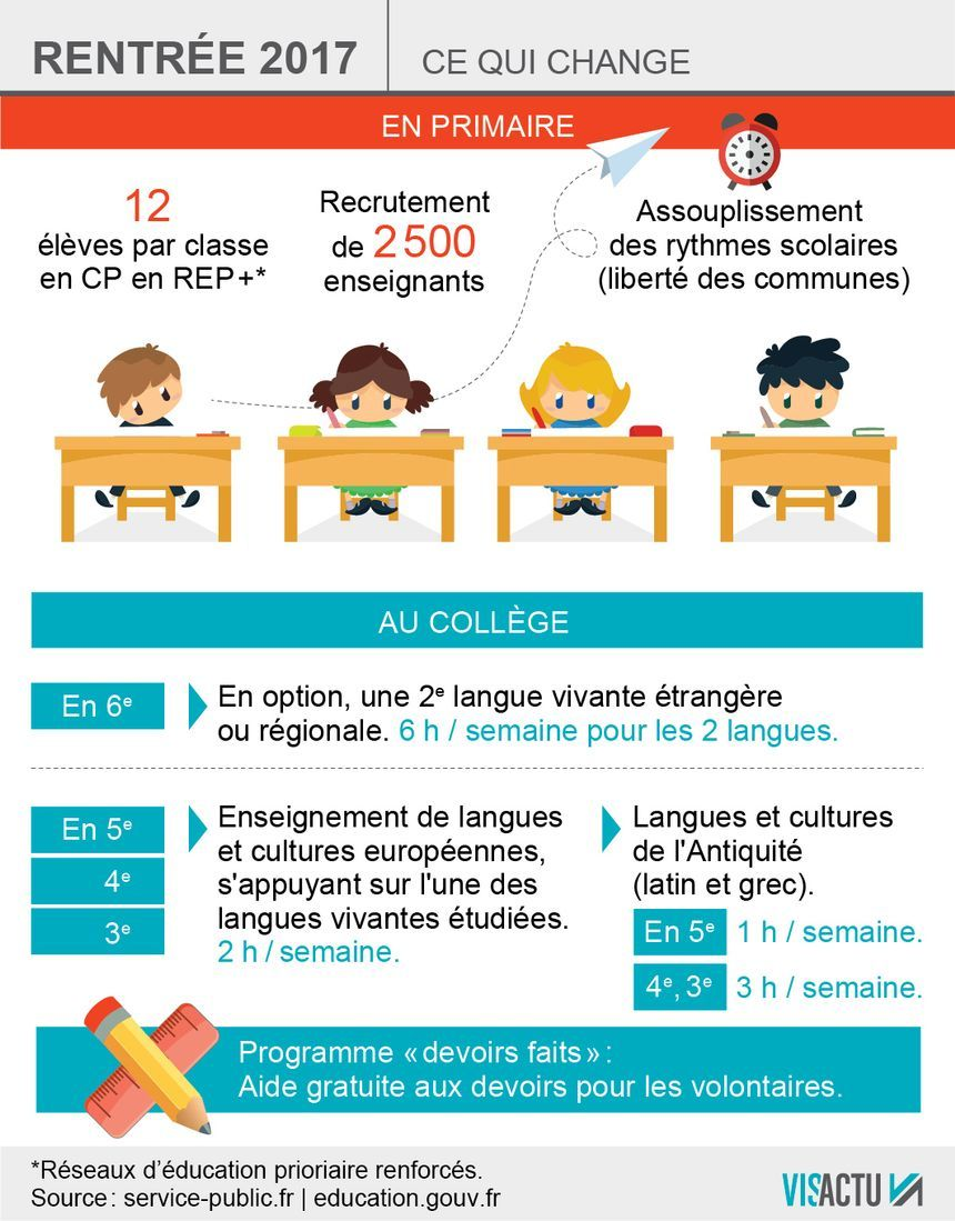 860_860_visactu-rentree-scolaire-2017-ce-qui-change-15ce9b35803_1